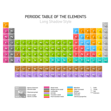 actinides: Periodic Table of the Chemical Elements  Illustration