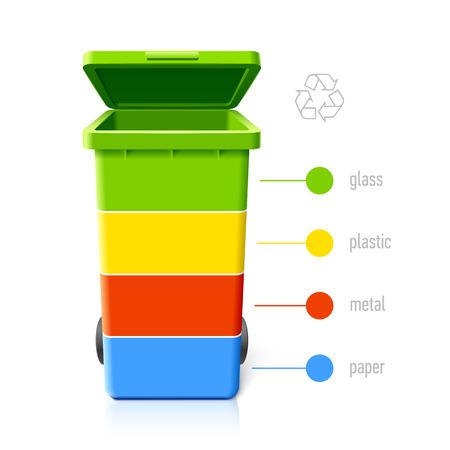 reciclable: Cestos de reciclaje colores infografía
