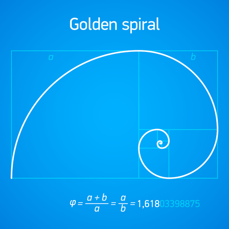 spiritual growth: Golden ratio spiral with scheme