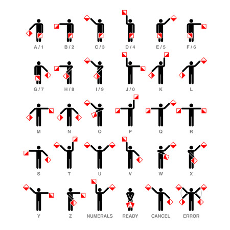 Semaphore flag signals, alphabet and numbers