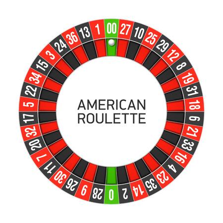 Amerikaanse roulette wiel