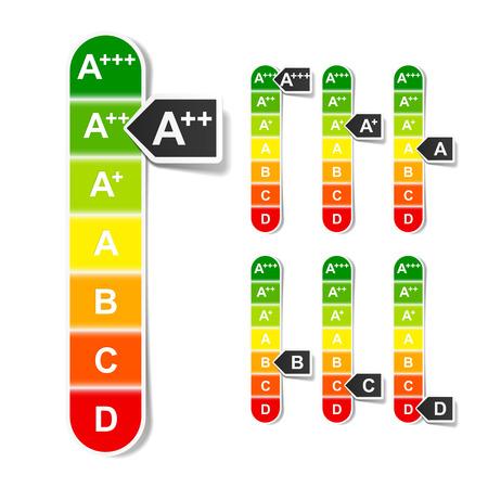 rating: European Union energy efficiency rating