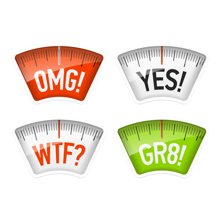 Bathroom scales displaying OMG, YES, WTF and GR8 messages, acronyms
