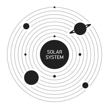 sonne mond und sterne: Sonnensystem-Planeten