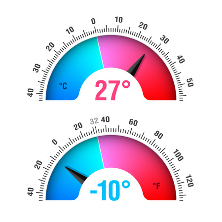 Celsius and Fahrenheit round thermometers