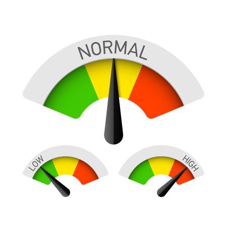 altas: manómetros de baja, normal y alto