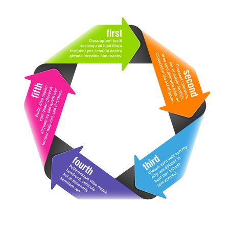 circulating: Five steps process arrows design element