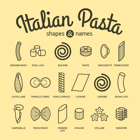 italian pasta: Italian Pasta, shapes and names collection, part 2