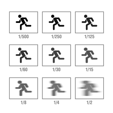 Photography cheat sheet in icons, Shutter Speed Illustration