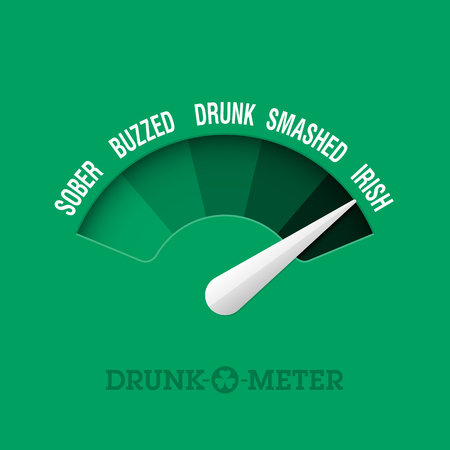 march 17: Drunk-O-Meter, 17 March Saint Patricks Day celebration