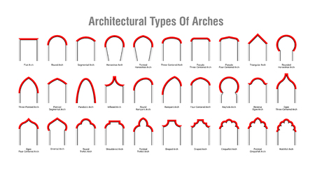 Architectural type of arches icons, arches with their forms and names Vectores