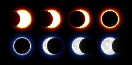 Different phases of solar and lunar eclipses