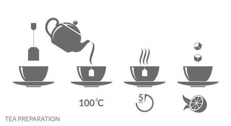 istruzione: Preparazione del tè. Istruzione Vettoriali