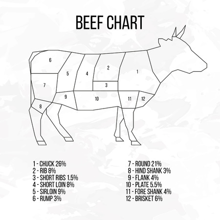 279 Chuck Beef Stock Illustrations Cliparts And Royalty Free Chuck