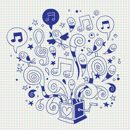 boite a musique: