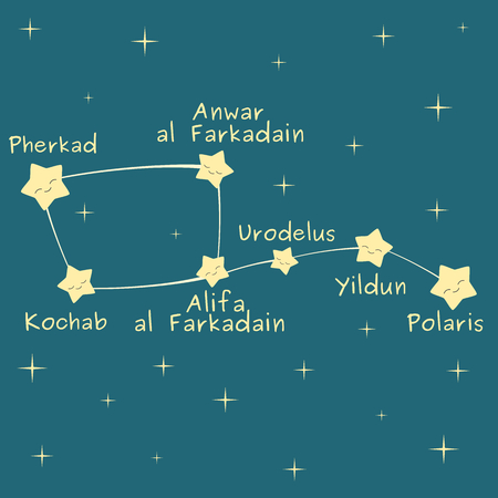 polaris: cartoon cute little dipper constellation with the name of the stars vector illustration
