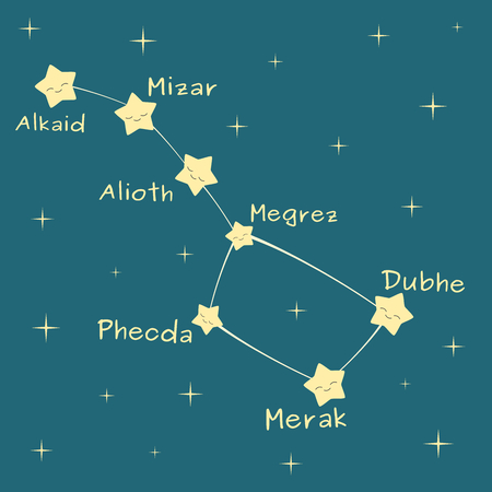 majors: cute cartoon big dipper constellation with the name of the stars vector illustration Illustration