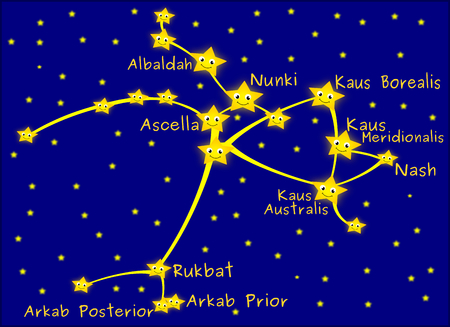 constellation sagittarius: Sagittarius constellation