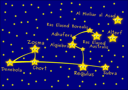 zodiacal symbol: Leo constellation