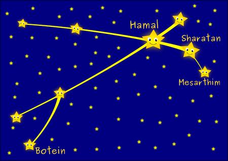 constelacion: constelaci�n de Aries