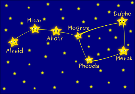 astronomie: Ursa Major Konstellation
