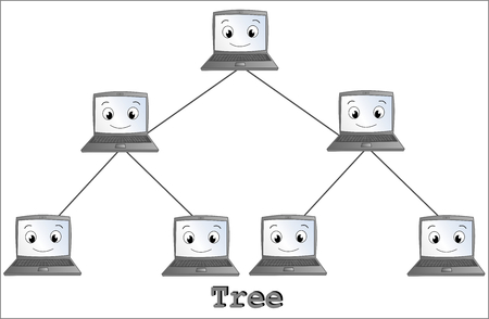 input output: Tree network topology cartoon illustration