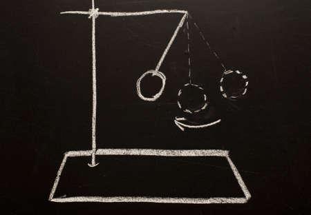 pendulum: swing of the pendulum image on the chalkboard