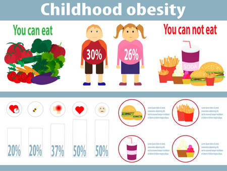 childhood obesity: Childhood obesity infographics. Vector illustration.