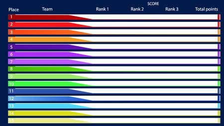 Ranking content- scoring table. Vector Illustration.