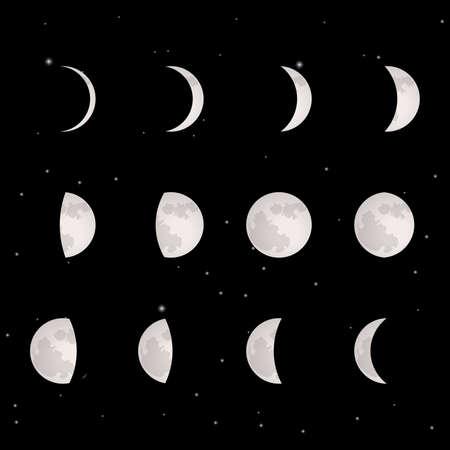 Moon phase vector illustration