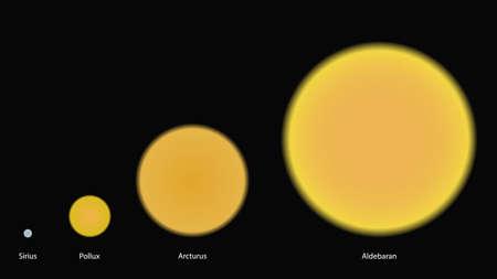 Stars sizes comparison. Comparison of different stars sizes vector design. Sirius, Pollux, Arcturus, Aldebaran 矢量图像