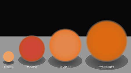 Stars sizes comparison. Comparison of different stars sizes vector design. Betelgeuse, Mu Cephei, VV Cephei, VY Canis Majoris