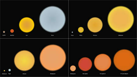 Stars sizes comparison. Comparison of different stars sizes vector design. Jupiter, Wolf359, Sun, Sirius, Pollux, Arcturus, Aldebaran, Rigel, Antares, Betelgeuse, Mu Cephei, VV Cephei, VY Canis Majori 矢量图像