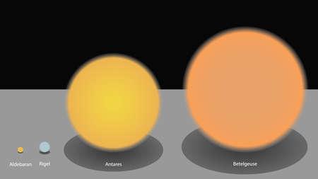 Stars sizes comparison. Comparison of different stars sizes vector design. Aldebaran, Rigel, Antares, Betelgeuse