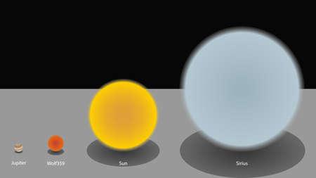 Stars sizes comparison. Comparison of different stars sizes vector design. Jupiter, Wolf359, Sun, Sirius