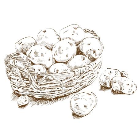 aardappelen in een mand