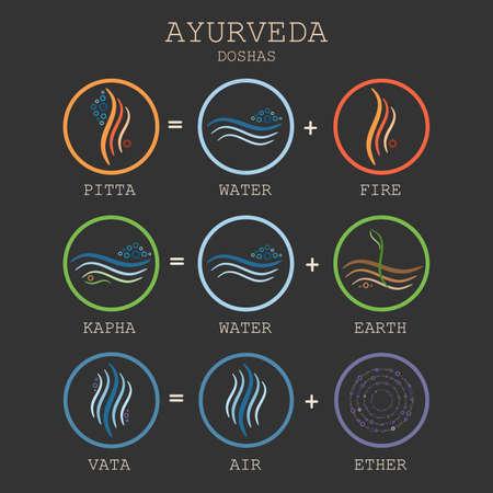 Ayurveda equation illustration on black background. Doshas vata, pitta, kapha. Ayurvedic body types. Ayurvedic infographic. Healthy lifestyle. 일러스트