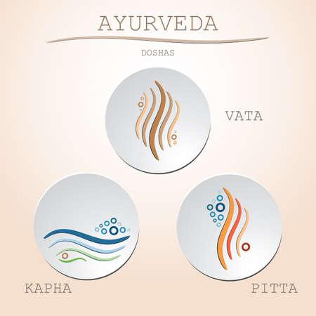 Ayurveda illustration. Doshas vata, pitta, kapha. Ayurvedic body types. Ayurvedic infographic. Healthy lifestyle.