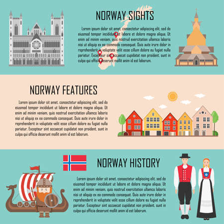 Norway banner set with sights, features, history. Travel sightseeing collection. Vector illustration