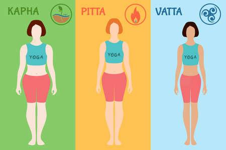 Ayurveda doshas. Ayurvedic body types: vata, pitta, kapha. Infographic with women body types. Alternative medicine. Indian medicine Ilustração