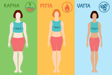 Ayurveda doshas. Ayurvedic body types: vata, pitta, kapha. Infographic with women body types. Alternative medicine. Indian medicine Illustration