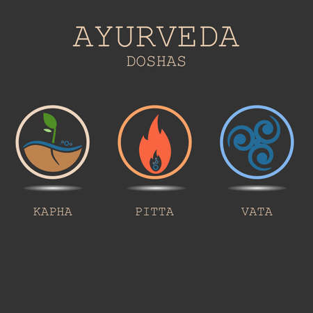 Ayurveda doshas vector illustration on black background. Ayurvedic body types: doshas vata, pitta, kapha. Ayurvedic infographic. Healthy lifestyle.