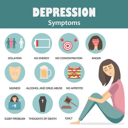 Concetto di infografica sintomi di depressione. Manifesto dell'illustrazione del fumetto piatto sulla salute mentale. Ragazza triste in depressione. Illustrazione vettoriale Vettoriali