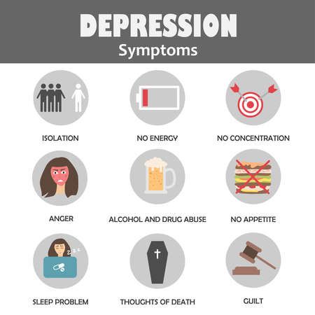 Concept d'infographie de symptômes de dépression. Icônes de dessin animé plat sur la santé mentale. Illustration vectorielle