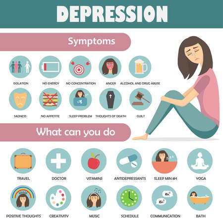 Depression symptoms and treatment icons. Infographic concept about mental health. Vector illustration