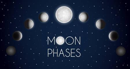 Maanstanden nachtelijke hemel ruimte astronomie. De hele cyclus van nieuwe maan tot volle maan. Vector illustratie