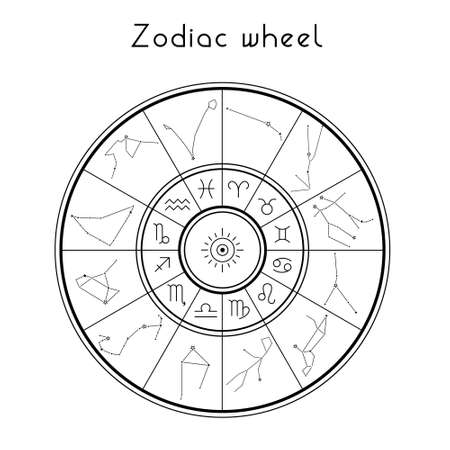 Zodiac Wheel with zodiac signs and constellation. Vector illustration