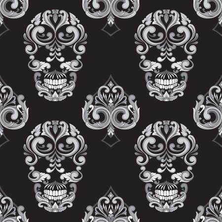 Skull and Spades Ornamental Pattern Vector