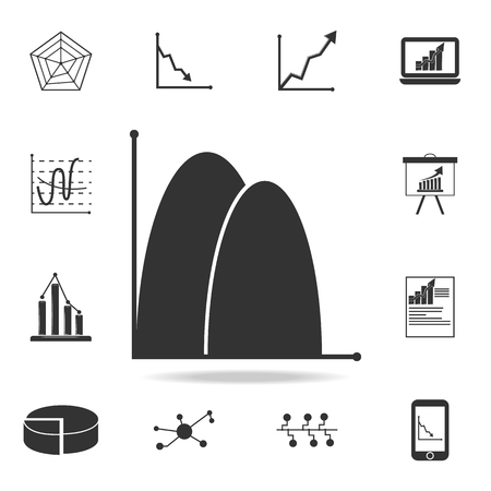 Area chart icon. Detailed set of Trend diagram and chart icons. Premium quality graphic design. One of the collection icons for websites, web design, mobile app on white background