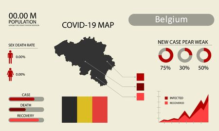 Coronavirus (Covid-19 or 2019-nCoV) infographic. Symptoms and contagion with infected map, flag and sick people illustration of Belgium country .  イラスト・ベクター素材